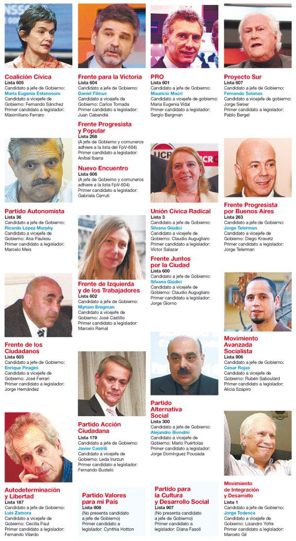 http://www.pagina12.com.ar/fotos/20110710/notas/cuadro2.jpg