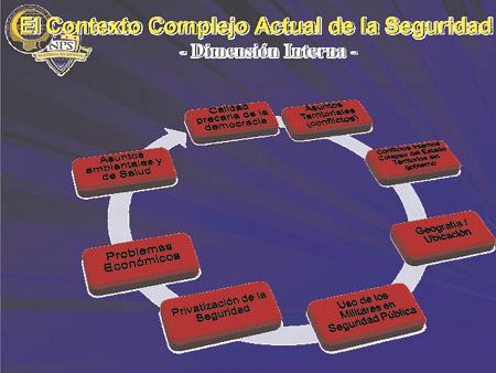 Ministerio de Defensa: Agente de las políticas represivas imperialistas Na03fo01